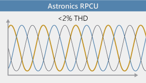 Astronics input current waveform