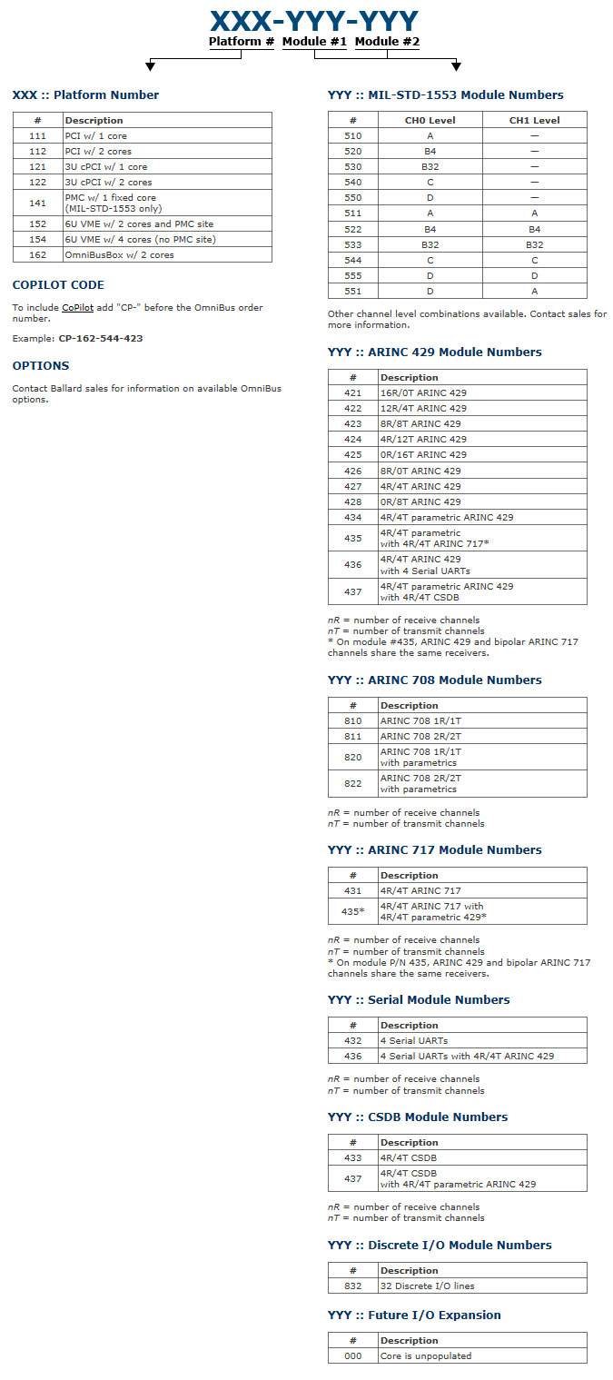 OmniBus Ordering Information