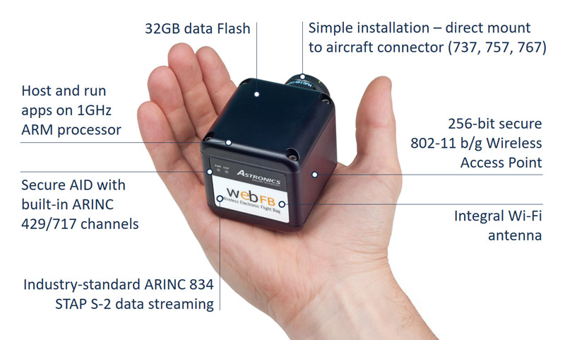 webFB Smart Aircraft Interface Device