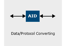 AID Data/Protocol Converting