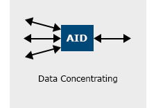 AID Data Concentrating