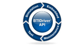BTIDriver Application Programming Interface