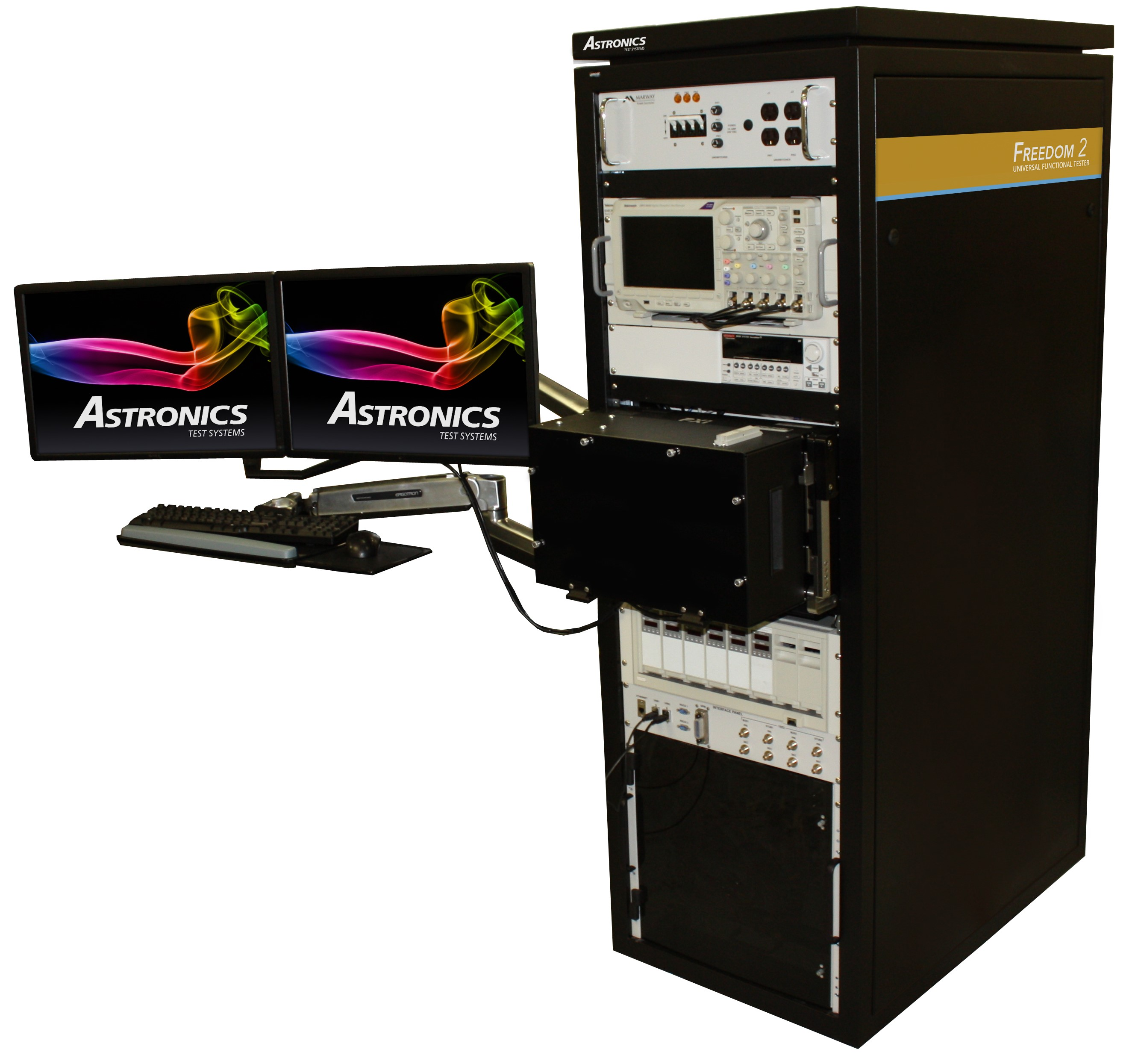 Consolidated Automated Bench Test Equipment From Astronics