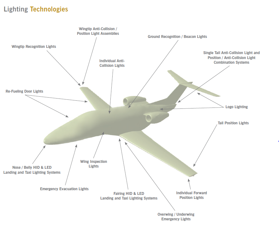 aviation headset plug wiring diagram aviation headset
